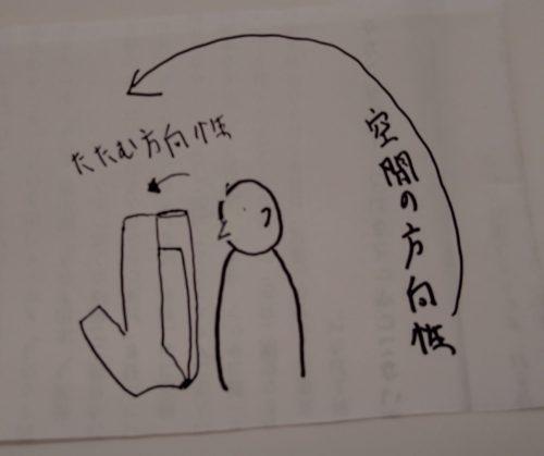 たたむと空間(一致)