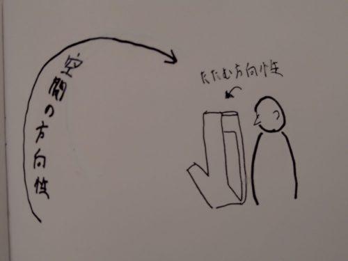 たたむと空間(クロス)